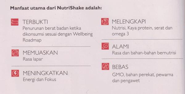 manfaat utama nutrishake