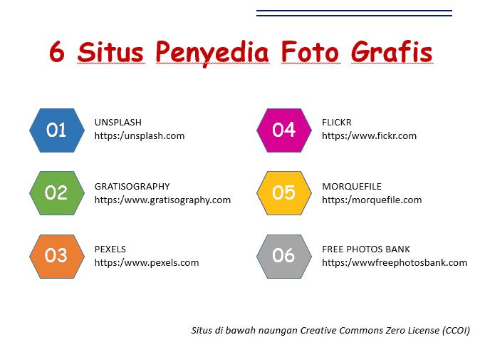 6 situs penyedia foto gratis