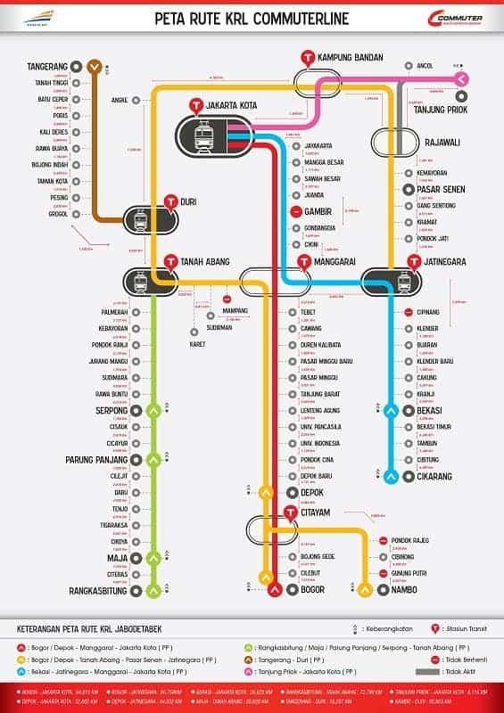 Peta Rute KRL A4 09 02 2017 Dengan Jarak